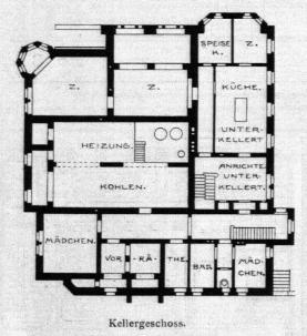 Kellergeschoss Villa Noelle